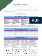 Nuevo Texto de Open Office(2)