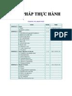 Ngu Phap Thuc Hanh (Pg02)