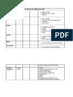 strategiile tabel