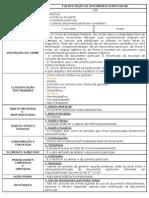12. Falsificação de Documento Particular