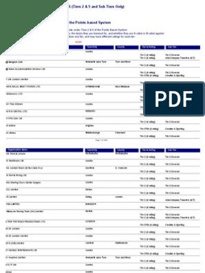Pbs Register of Sponsors | London | Berkshire
