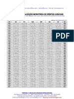 Todas Tabelas Atualizacao Monetaria Ano 2007