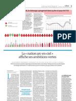 La « nation arc-en-ciel » affiche ses ambitions vertes (20 novembre 2011, Le Monde)