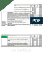 2011-12 Indicadores Evaluación 2º Primaria