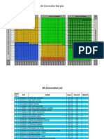 8thConvocationSeatPlan 010308