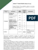 Ύλη Πολυμέσα – Δίκτυα Γ΄ Γενικού Λυκείου 2011-12