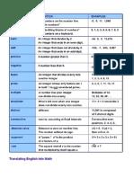 Number Definition List