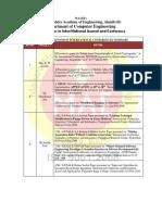 Comp Publication Journal