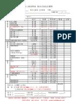 臺灣身心教育學會-訂購單-100.09.10