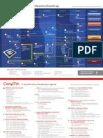 CompTIA Certification Roadmap