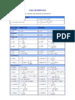 3.Derivadas-integrales