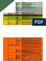 Chart_test 3