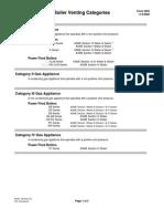 Boiler Venting Categories