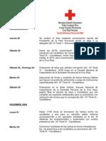 Cronograma Proceso Nacional 2008