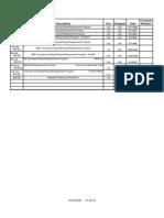 Drawer Index