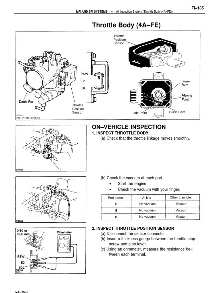 Tps On 60 Series Engine Schematics Wiring Diagram Libraries Throttle Position Sensor Schematic 4a Fe Adjustments Valve