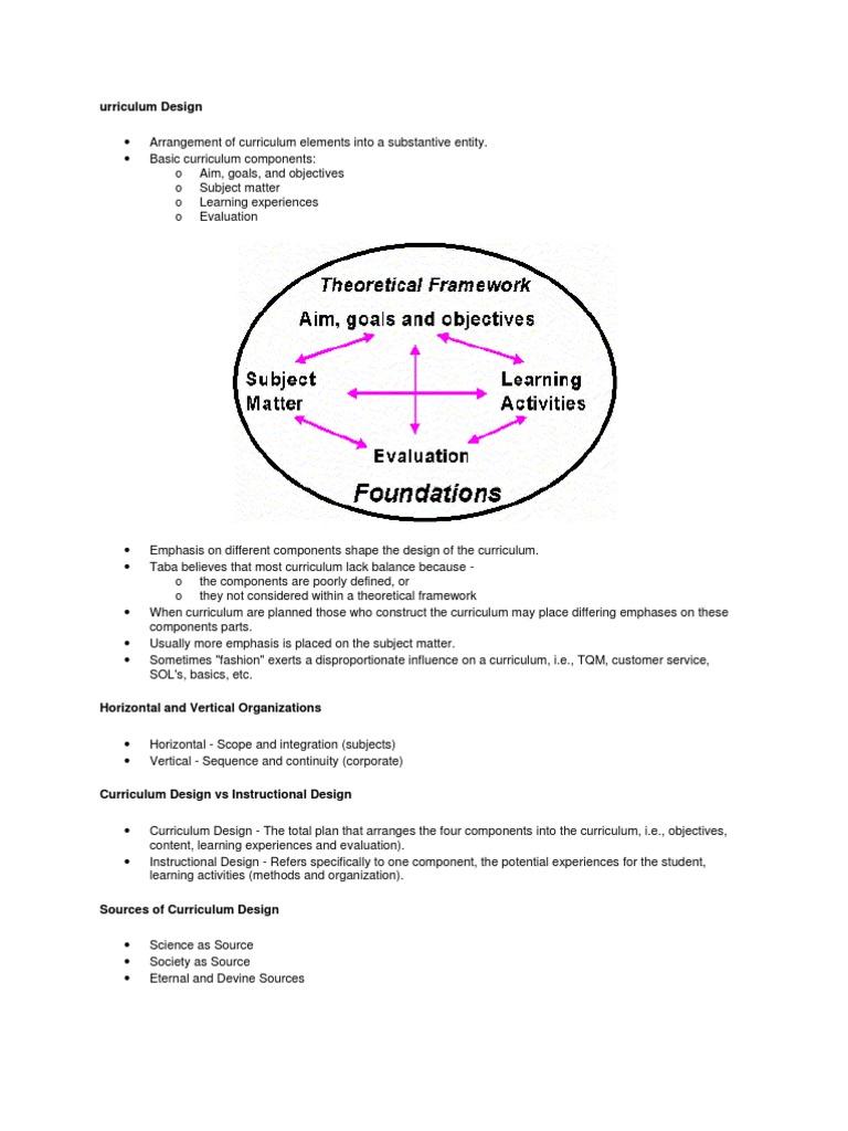 parts of curriculum design