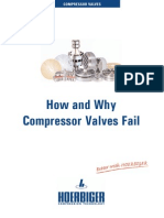 Hoer How and Why Valves Fail