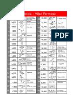 Almeida - Vilar Formoso