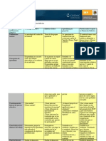 Lilia Trejo_cuadro Comparativo Sobre Formas de Planeacion Didactic a 2