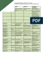 Eventos IRCA Noviembre y Diciembre