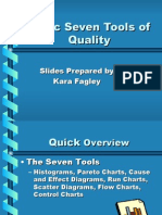 Basic 7 Tools of Quality