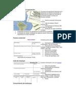 Documentos para la exportación