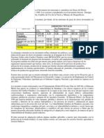 Emisiones de Gases de Efecto Invernadero en Honduras, Para 1995