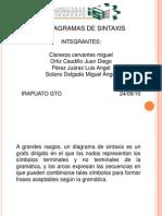 4.2 Diagramas de Sintaxis