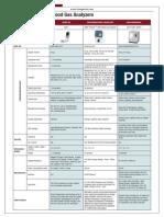 Bg Analysis Comp Guide