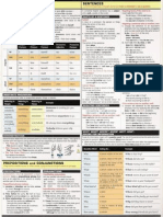 English Grammar Charts for ESL