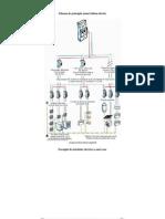 Schema de Principiu Aunui Tablou Electric