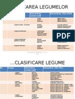 Clasificarea Legumelor Si Fructelor - Tehnologii Generale c2