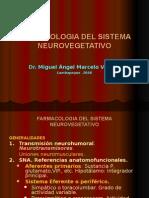 Ts02_farmacologia Del Sistema Neurovegetativo