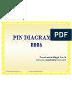 Pin Diagram of 8086