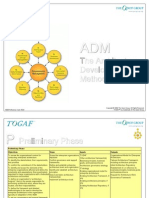 TOGAF 9 ADM Reference Card Phases N093