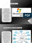 Active Directory - Concepto