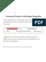 Multistage Turnaround Process