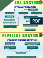1 System Design.