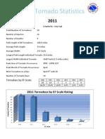 Iowa Tornado Statistics-2011