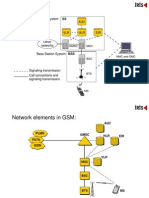 1_Introduction to GSM(GSM_GPRS Sys Overview)