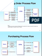 DTTN Document Flow Diagrams[1]