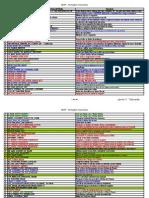 ABAP Sheet