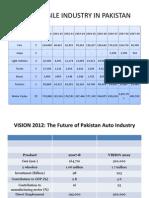 cdocumentsandsettingssbsdesktopautomobileindustryinpakistan-100912071144-phpapp01