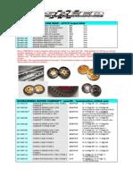Zspeedracing Master Catalogue 2008