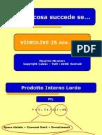 Italia Cosa Succede Se - Slide VideoLive 251192011