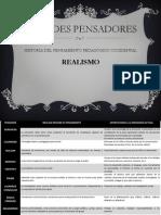 CUADROS DE LOS PENSADORES PEDAGÓGICOS REALISTAS