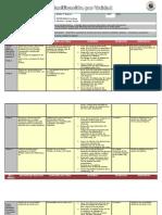 Planificacion_Unidad 2