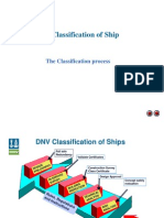 3. Classification Process
