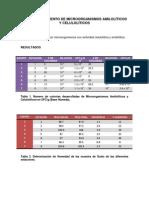 PRACTICA 6. AMILOL+ìTICOS Y CELULOL+ìTICOS